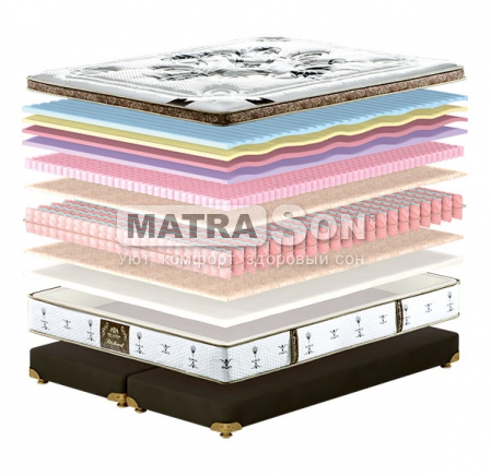 Матрас Матролюкс King Mattresses Richard