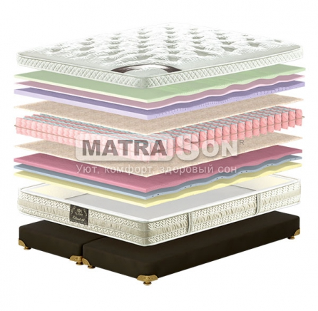 Матрас Матролюкс King Mattresses Elisabeth